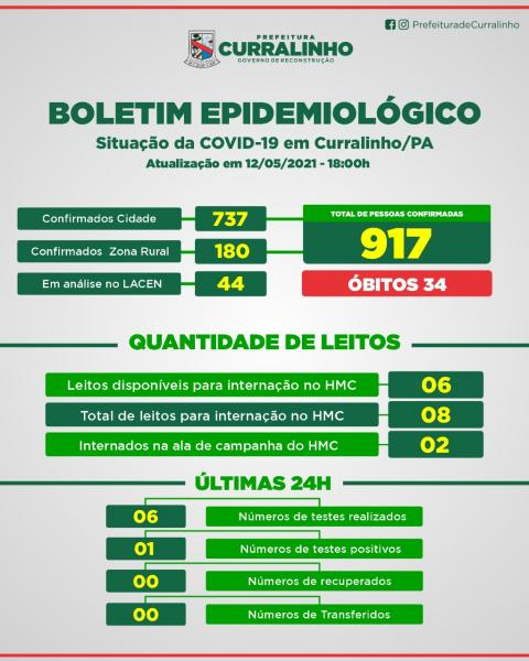 Boletim COVID-19 (12/05/2021) - Prefeitura Municipal de ...